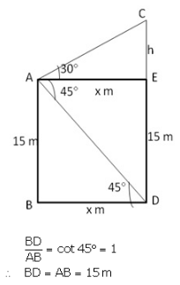 RS Aggarwal Solutions Class 10 Chapter 14 Height and Distance 14 9.1