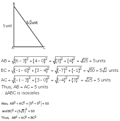 RS Aggarwal Solutions Class 10 Chapter 16 Co-ordinate Geometry 16a 15.1