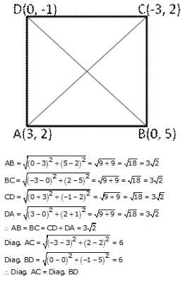 RS Aggarwal Solutions Class 10 Chapter 16 Co-ordinate Geometry 16a 21.3