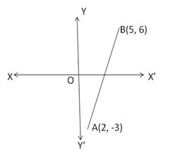 RS Aggarwal Solutions Class 10 Chapter 16 Co-ordinate Geometry 16b 17.2