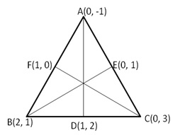 RS Aggarwal Solutions Class 10 Chapter 16 Co-ordinate Geometry 16b 20.1
