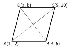RS Aggarwal Solutions Class 10 Chapter 16 Co-ordinate Geometry 16b 26.1