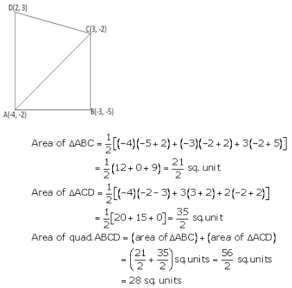 RS Aggarwal Solutions Class 10 Chapter 16 Co-ordinate Geometry 16c 2.1