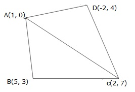 RS Aggarwal Solutions Class 10 Chapter 16 Co-ordinate Geometry 16c 2.3