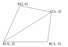RS Aggarwal Solutions Class 10 Chapter 16 Co-ordinate Geometry 16c 8.1