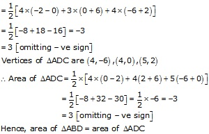 RS Aggarwal Solutions Class 10 Chapter 16 Co-ordinate Geometry 16c 9.3