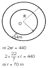 RS Aggarwal Solutions Class 10 Chapter 18 Areas of Circle, Sector and Segment 9a 13.1