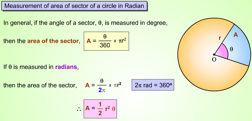 RS Aggarwal Solutions Class 10 Chapter 18 Areas of Circle, Sector and Segment a5
