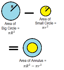 RS Aggarwal Solutions Class 10 Chapter 18 Areas of Circle, Sector and Segment a6