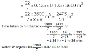 RS Aggarwal Solutions Class 10 Chapter 19 Volume and Surface Areas of Solids 9a 17.3