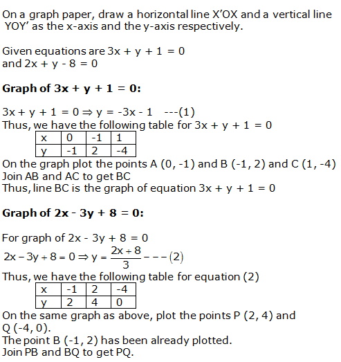 RS Aggarwal Solutions Class 10 Chapter 3 Linear equations in two variables 10.1