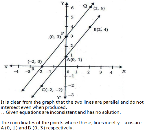 RS Aggarwal Solutions Class 10 Chapter 3 Linear equations in two variables 11.2