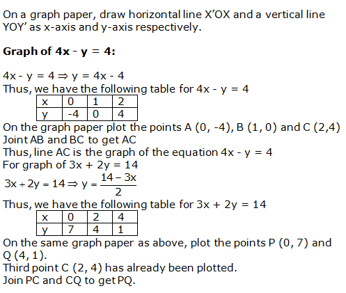 RS Aggarwal Solutions Class 10 Chapter 3 Linear equations in two variables 17.1