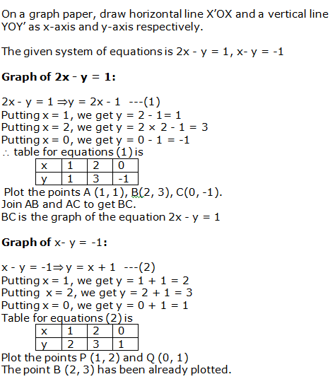 RS Aggarwal Solutions Class 10 Chapter 3 Linear equations in two variables 18.1