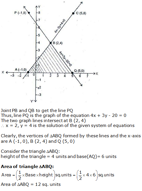 RS Aggarwal Solutions Class 10 Chapter 3 Linear equations in two variables 21.2
