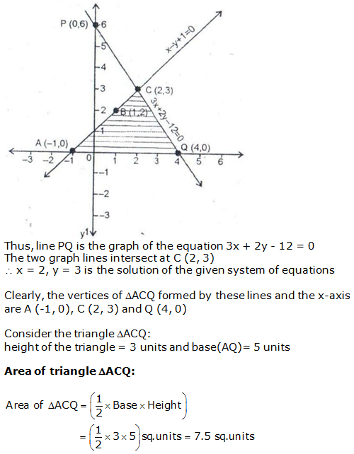 RS Aggarwal Solutions Class 10 Chapter 3 Linear equations in two variables 22.2