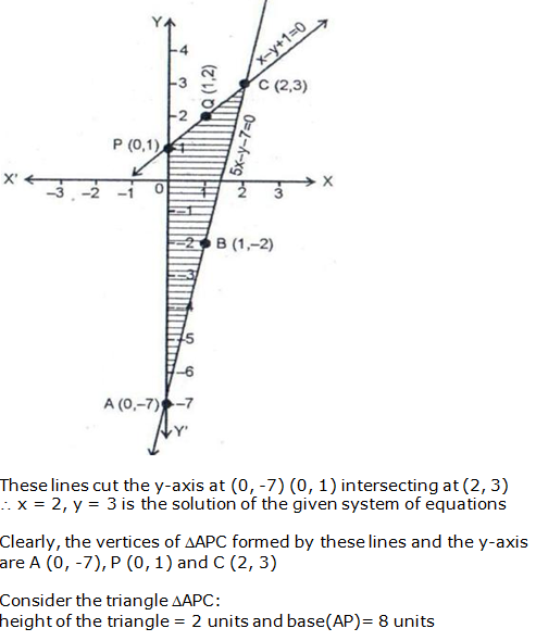 RS Aggarwal Solutions Class 10 Chapter 3 Linear equations in two variables 23.2