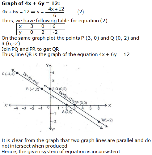 RS Aggarwal Solutions Class 10 Chapter 3 Linear equations in two variables 25.2