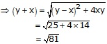 RS Aggarwal Solutions Class 10 Chapter 3 Linear equations in two variables 3e 17.2