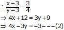 RS Aggarwal Solutions Class 10 Chapter 3 Linear equations in two variables 3e 20.1