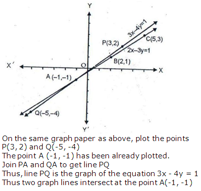 RS Aggarwal Solutions Class 10 Chapter 3 Linear equations in two variables 5.2