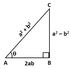 RS Aggarwal Solutions Class 10 Chapter 5 Trigonometric Ratios 6.1