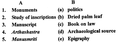 The Trail History and Civics for Class 6 ICSE Solutions - Sources of History 1