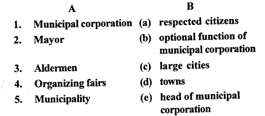 The Trail History and Civics for Class 6 ICSE Solutions - Urban Local Self-Government 1