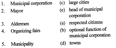 The Trail History and Civics for Class 6 ICSE Solutions - Urban Local Self-Government 2