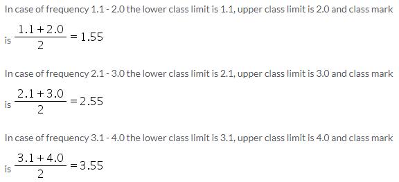 Selina Concise Mathematics Class 9 ICSE Solutions Statistics image - 23