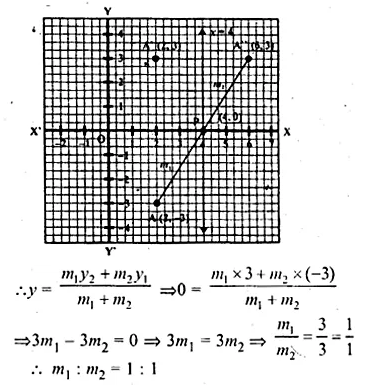 ML Aggarwal Class 10 Solutions for ICSE Maths Chapter 11 Section Formula Chapter Test Q14.1