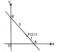 ML Aggarwal Class 10 Solutions for ICSE Maths Chapter 12 Equation of a Straight Line Chapter Test Q14.1
