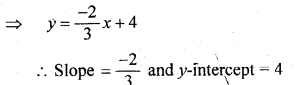 ML Aggarwal Class 10 Solutions for ICSE Maths Chapter 12 Equation of a Straight Line Chapter Test Q2.1