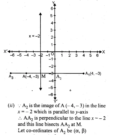 ML Aggarwal Class 10 Solutions for ICSE Maths Chapter 12 Equation of a Straight Line Chapter Test Q8.1