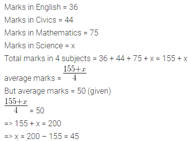 ML Aggarwal Class 10 Solutions for ICSE Maths Chapter 23 Measures of Central Tendency Chapter Test Q1.1