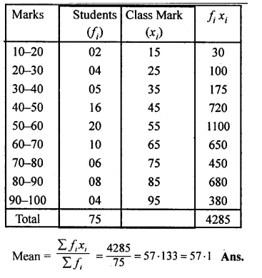 ML Aggarwal Class 10 Solutions for ICSE Maths Chapter 23 Measures of Central Tendency Chapter Test Q10.2