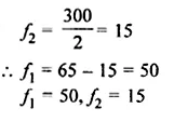 ML Aggarwal Class 10 Solutions for ICSE Maths Chapter 23 Measures of Central Tendency Chapter Test Q12.3