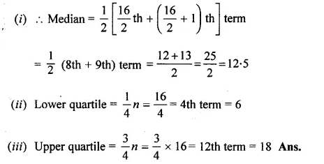 ML Aggarwal Class 10 Solutions for ICSE Maths Chapter 23 Measures of Central Tendency Chapter Test Q17.1
