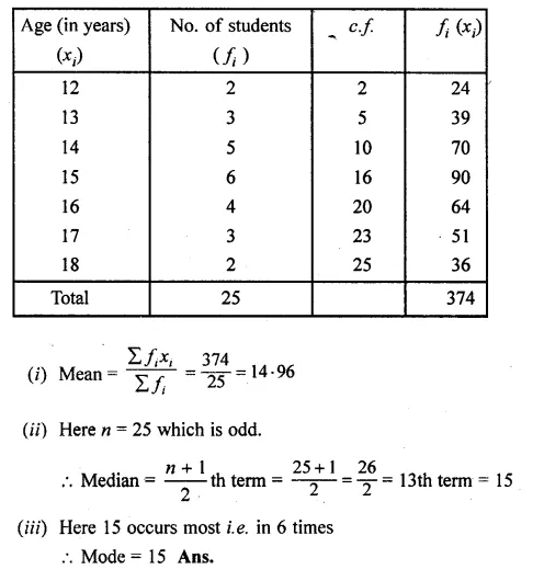 ML Aggarwal Class 10 Solutions for ICSE Maths Chapter 23 Measures of Central Tendency Chapter Test Q19.2