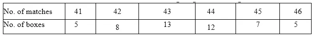 ML Aggarwal Class 10 Solutions for ICSE Maths Chapter 23 Measures of Central Tendency Chapter Test Q5.1