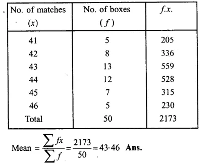 ML Aggarwal Class 10 Solutions for ICSE Maths Chapter 23 Measures of Central Tendency Chapter Test Q5.2