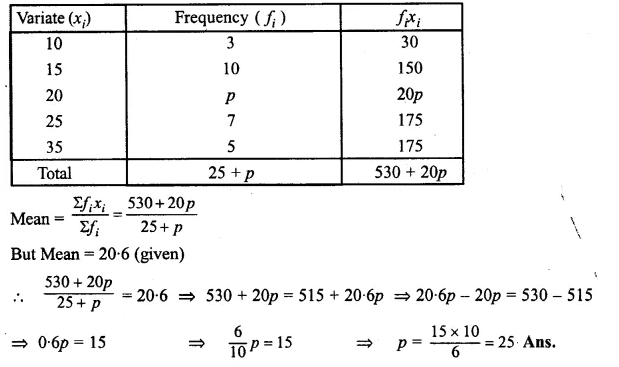ML Aggarwal Class 10 Solutions for ICSE Maths Chapter 23 Measures of Central Tendency Chapter Test Q7.2