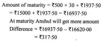ML Aggarwal Class 10 Solutions for ICSE Maths Chapter 3 Banking Chapter Test Q2.3