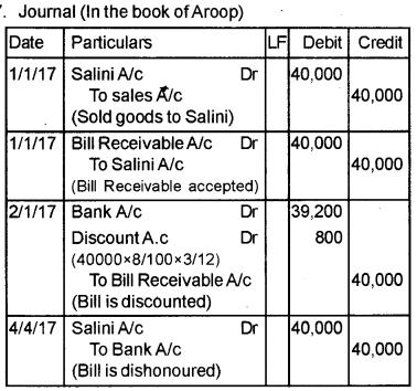 Plus One Accountancy Improvement Question Paper Say 2018, 14
