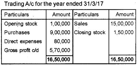 Plus One Accountancy Improvement Question Paper Say 2018, 3