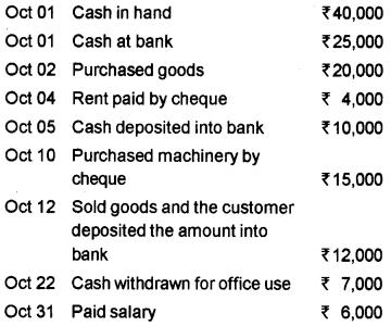 Plus One Accountancy Improvement Question Paper Say 2018, 6