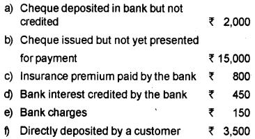 Plus One Accountancy Improvement Question Paper Say 2018, 9
