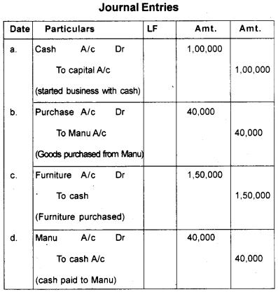 Plus One Accountancy Model Question Paper 1, 10