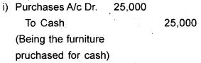 Plus One Accountancy Model Question Paper 1, 5