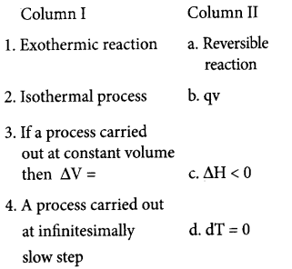 Plus One Chemistry Model Question Papers Paper 1 17